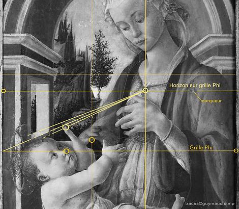 Boticcelli perspective narrative et ligne d'horizon sur la grille dorée