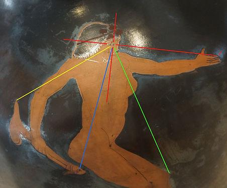 Femme tenant un phallus Analyse des angles de regard