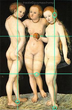 Cranach, analyse des 3 grâces avec la grille Carles VII