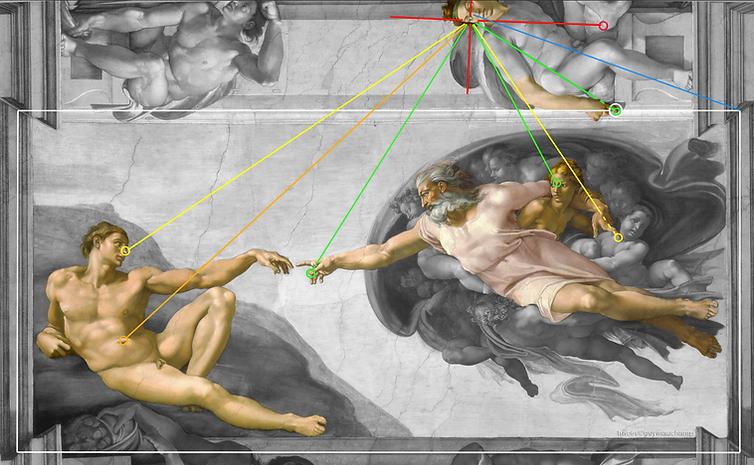 Michel-Ange - Création d'Adam - le forma