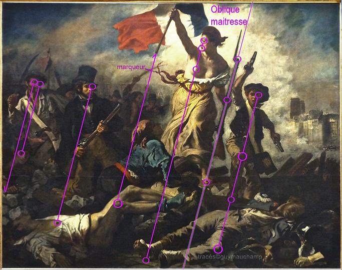 Dealcroix, La liberté, Les obliques du