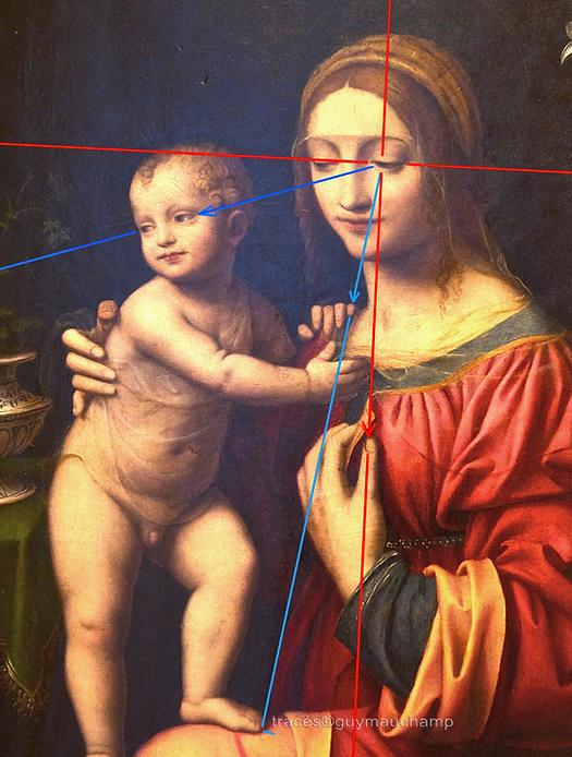 Luini - Les angles de regard de Marie