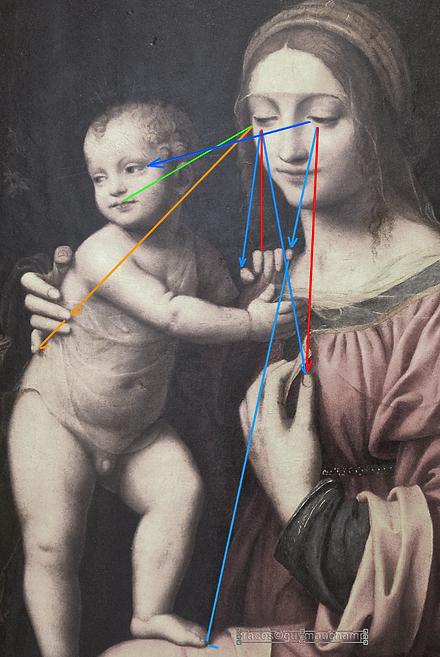LUINI, Marie et les neufs points d'intérets de ses regards.