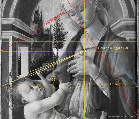 Boticcelli perspective narrative et ligne d'horizon sur la grille dorée et ligne d'âme de Marie
