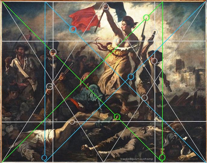 Delacroix, Liberté guidant le peuple,