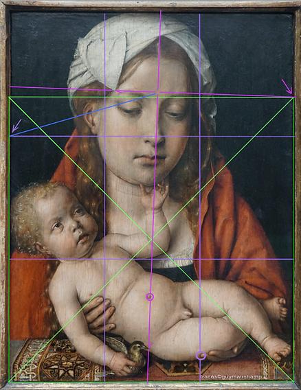 SITTOW - Marie et Jésus - LA ligne de l'âme de Marie calée sur le carré terre.