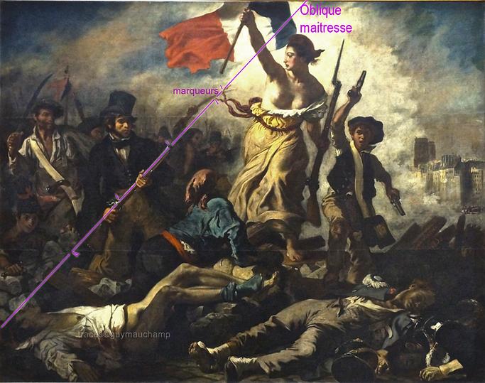 Delacroix,_La_liberté,_oblique_maitress
