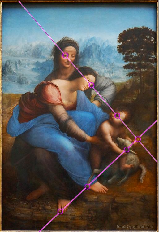 Léonard De VINCI St Anne - Analyse de la composition des parallèles obliques