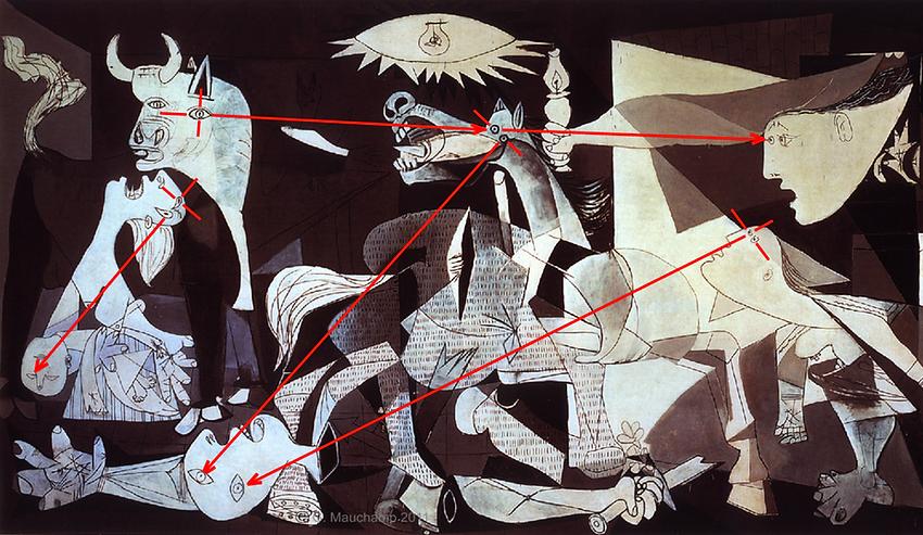 Analyse de Guernica de PICASSO, lignes de regards dans le chaos.