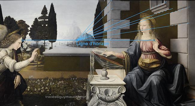 Léonard De VINCI Annonciation, perspective, ligne d'horizon ciel