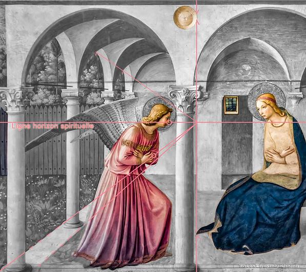 Fra ANGELICO Annonciation - perspective et ligne d'horizon spirituelle