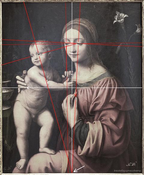 LUNI Vierge et Jésus, les lignes de regard pointe la grille des médianes