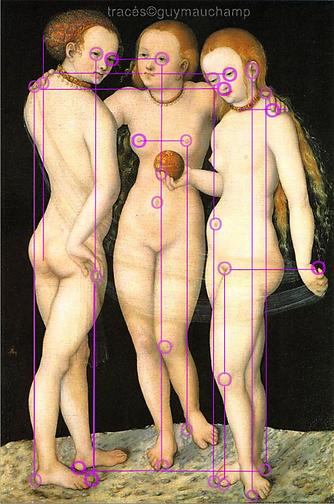 Lucas CRANACH Les 3 grâces, Analyse de composition avec les verticales et horizontales