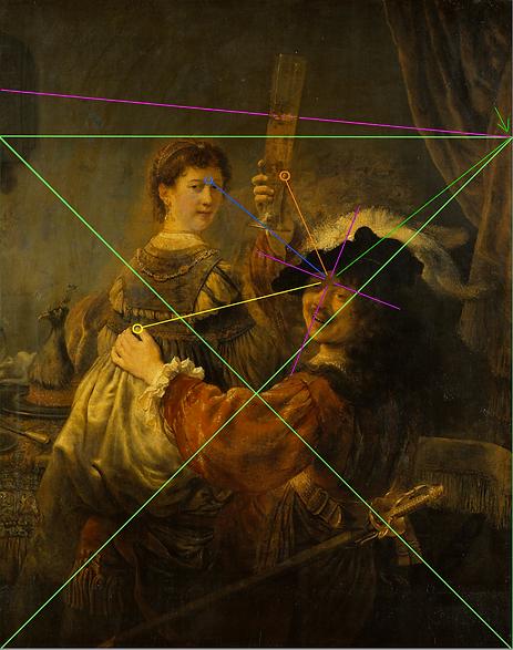 Rembrandt et Saskia, lignes de l'âme pointant la bierre inclinée et le carré terre.