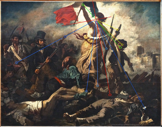 Delacroix, La liberté, Les regards de M