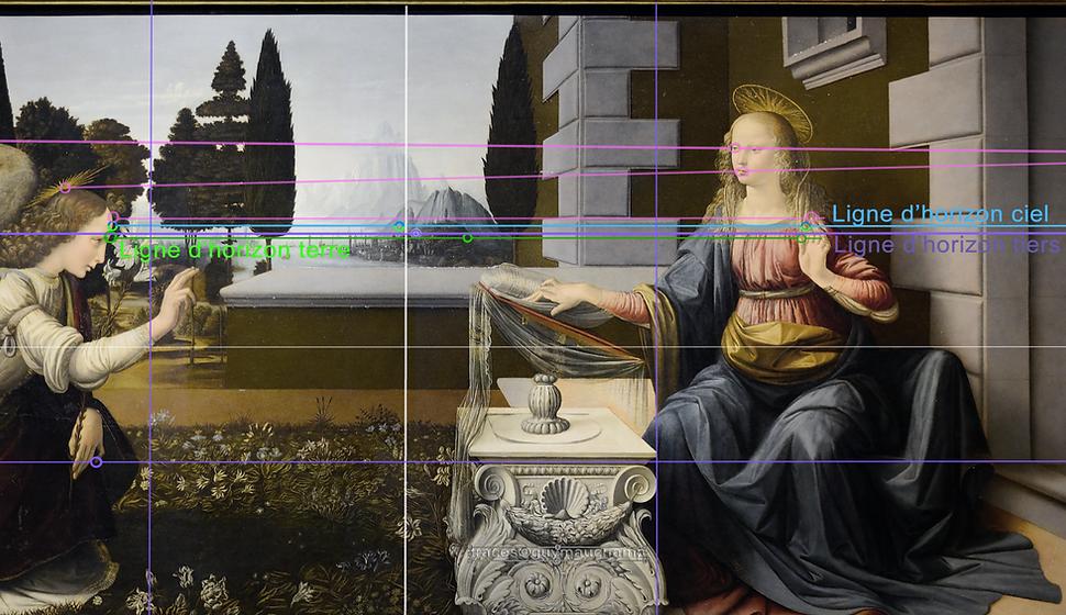 Léonard De VINCI - Annonciation - Les trois perspectives narratives reflètent les trois échanges de paroles de Gabriel et Marie.