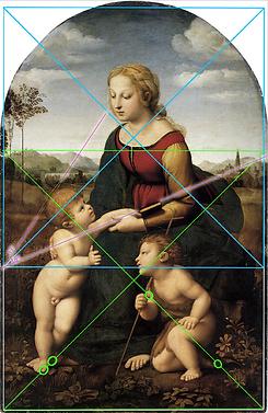 RAPHAEL, la belle jardinière, analyse de composition des carrés ciel et terre.