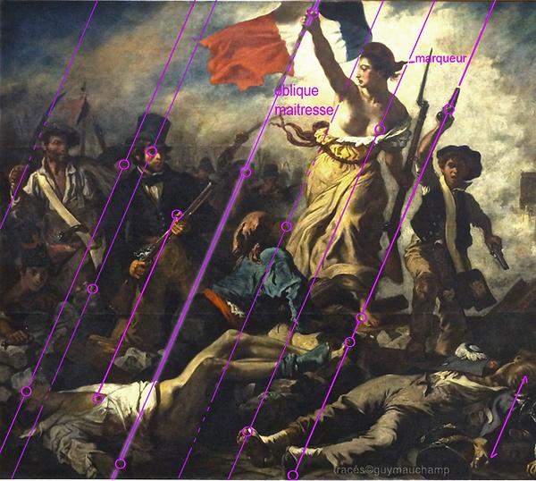 DELACROIX, La liberté, les obliques parallèles de composition avec le porte drapeau.