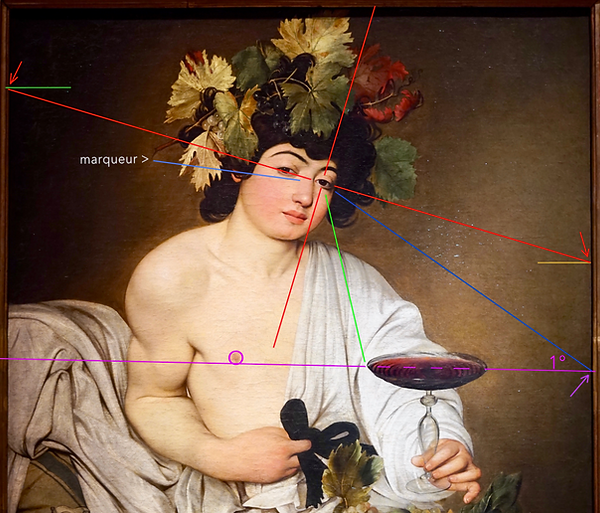 Caravage - Bacchus - le regard posé sur