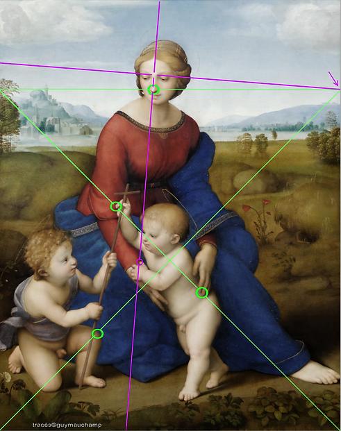 RAPHAEL - La ligne de l'âme de Marie est calée sur le carré terre.