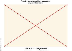 1ère Grille de composition picturale : les diagonales