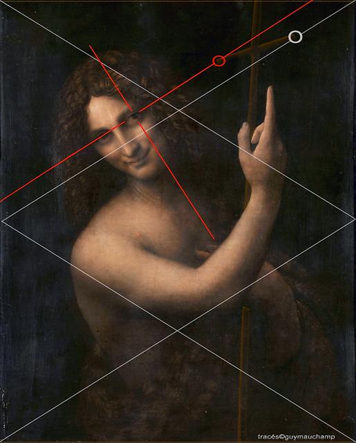Léonard De VINCI - Le regard de St Jean est conditionné par la grille des demi-médianes.