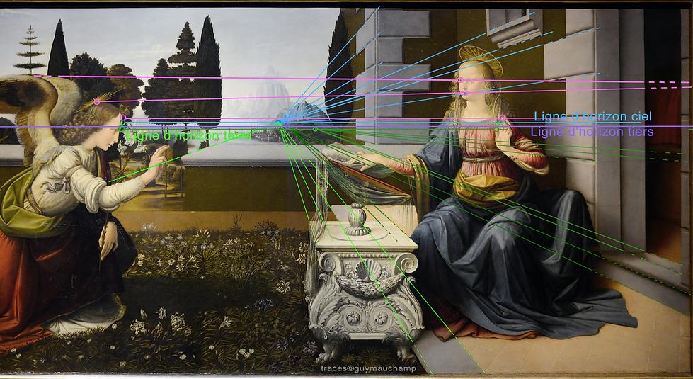 Léonard De Vinci - Annonciation - Les tois lignes d'horizont et les trois lignes singulières.