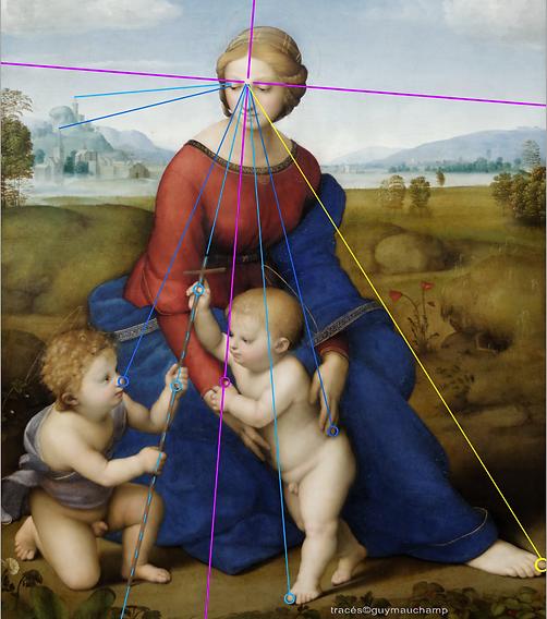 RAPHAEL - Les lignes de l'âme de Marie, dont l'angle à 9° est sur le crucifix.