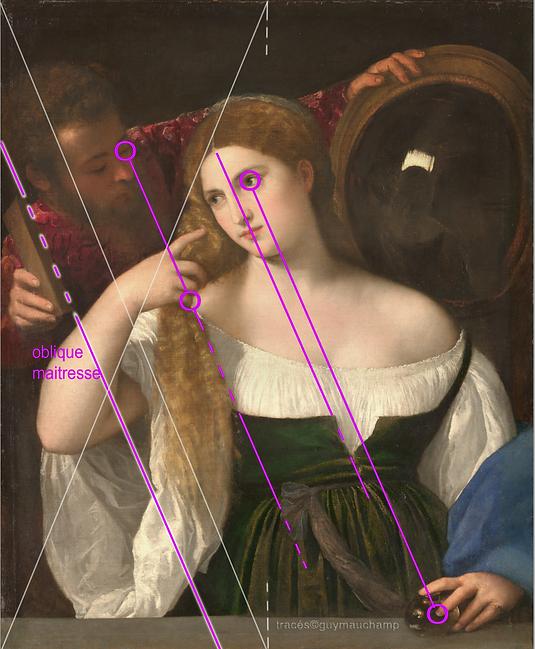 TITIEN Femme à sa toilette Ananlyse des parallèles au miroir