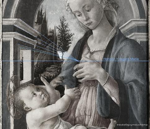 Boticcelli perspective narrative et ligne d'horizon de Marie