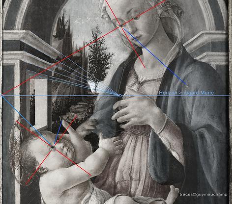 Botticelli - Vierge à l'enfant - perspective narrative.
