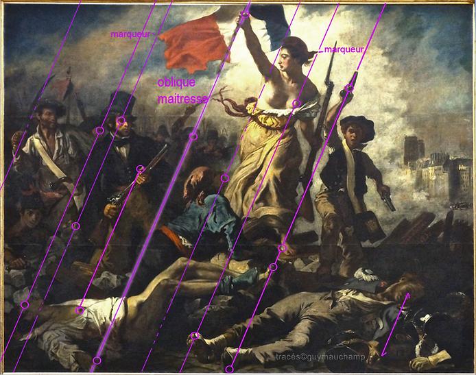 Delacroix, La liberté, obliques parallèles du drapeau