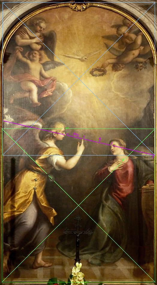VECELLION Annonciation analyse de composition, grille carré ciel et terre
