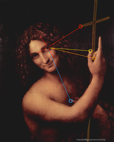 Léonard de Vinci - St Jean-Baptiste - Analyse des angles de regards.