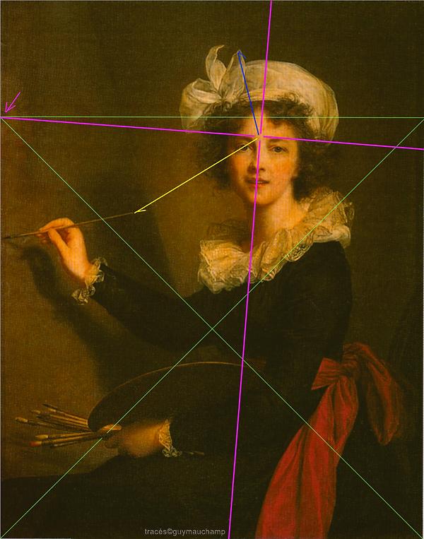 Vigier-Lebrun - Autoportrait - La ligne de l'âme calée sur le carré terre.
