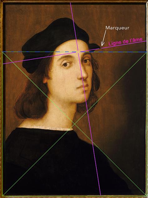 Raphael, Autoportrait, 1506, marqueur su