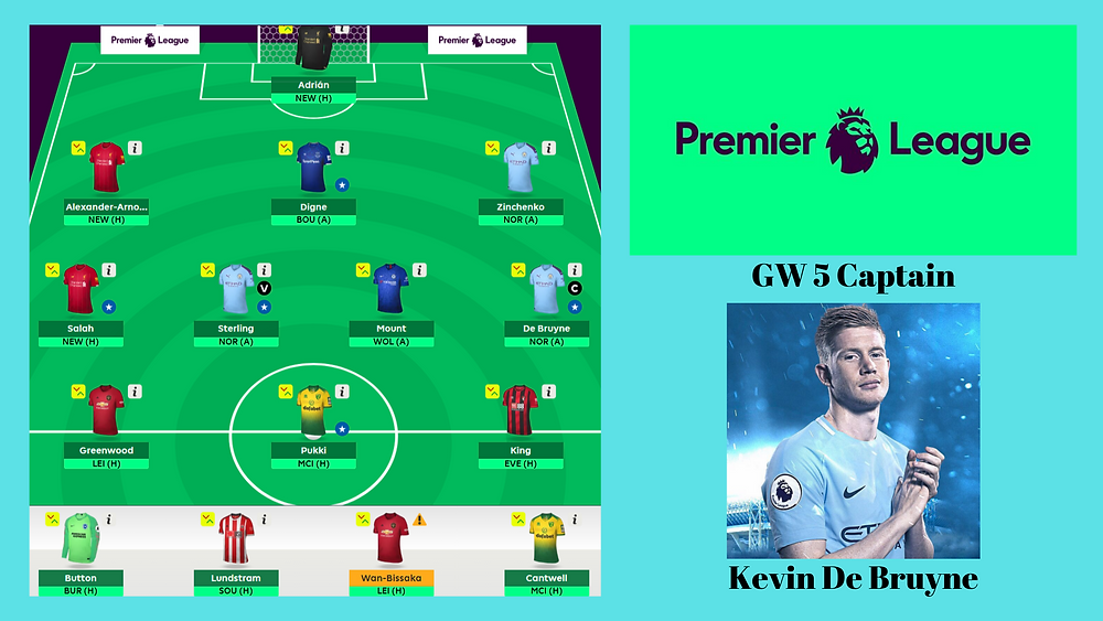 Fantasy Premier League Game week 5 squad
