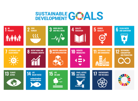 Can the United Nations Sustainable Development Goals survive the Covid-19 crisis?