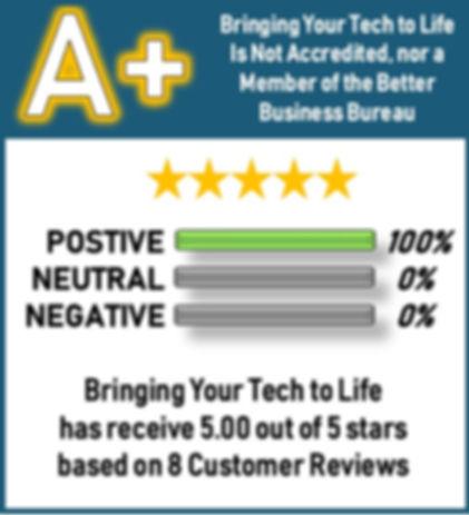 Better Business Bureau Rating EDITED.jpg