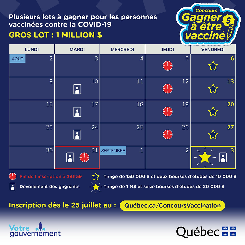 Quebec Vaccine contest lottery