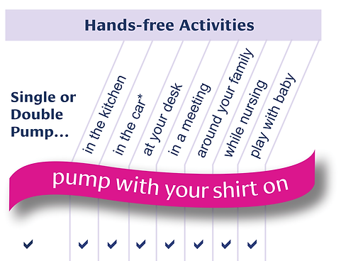 Buy Freemie kits Australia, Spectra, hands free expressing bra, Ameda, Medela