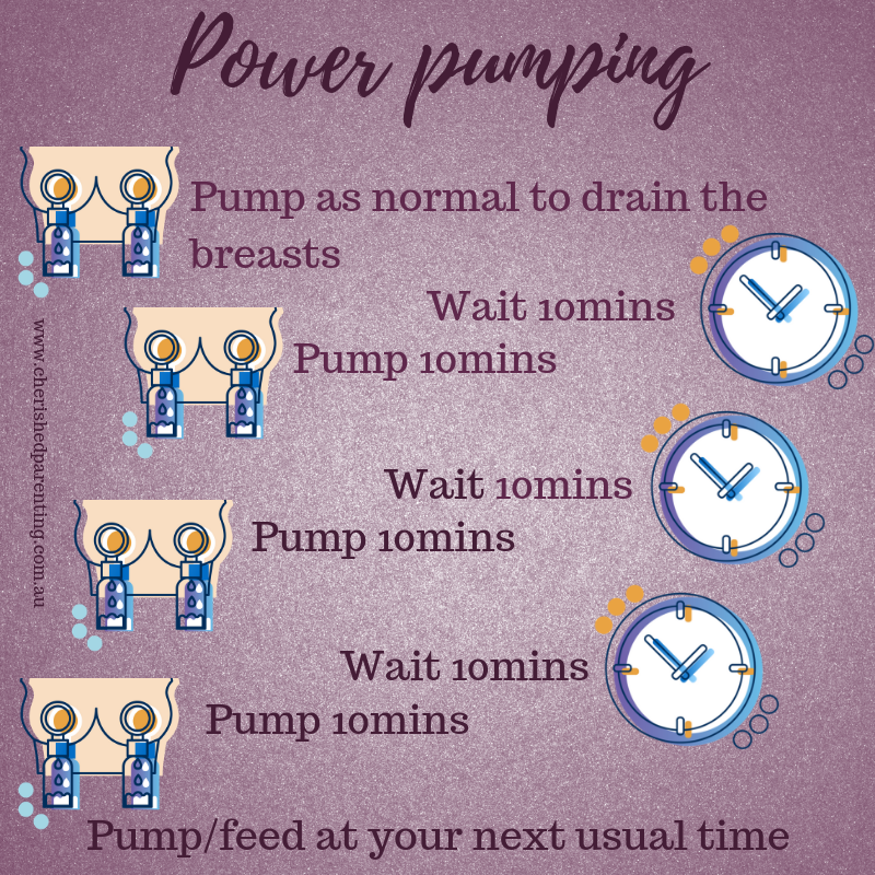 What is power pumping, increasing supply, exclusive expressing hints