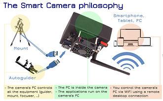 ast8300X_smart.jpg