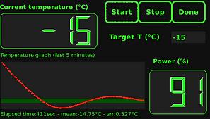 Astrel CCD Camera Tools Temperature
