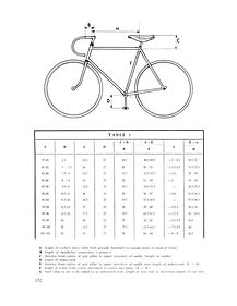 coni-cycling-manual-1972_Cinelli.jpg