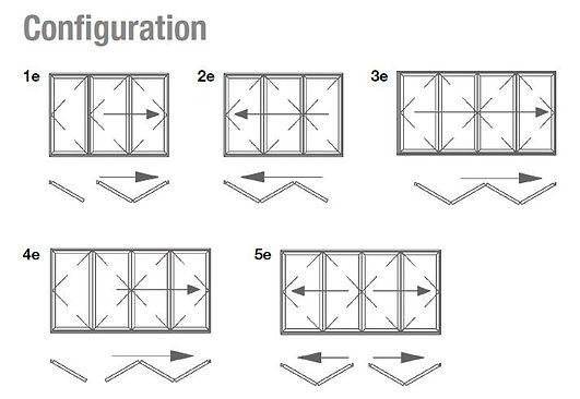 Visofold configuration.JPG