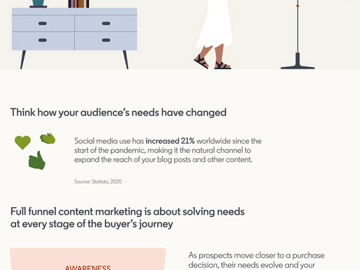 Linkedin Shares New Insights on Effective Branding through Content (Infographic)