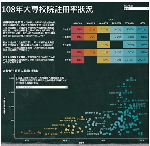 靜宜大學 資料策略.JPG
