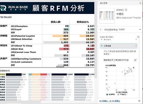青果企業社 資料科學.JPG