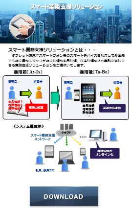スマート業務支援ソリューション